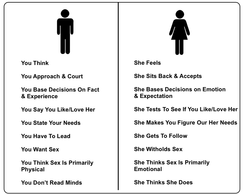 The true Difference's.